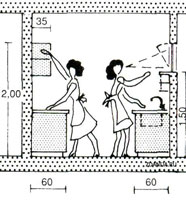 Эргономика помещения кухни