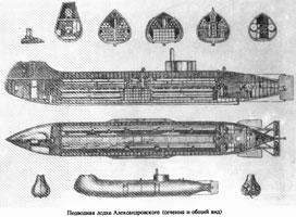 Подводная лодка И.Ф. Александровского